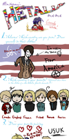 lets desecrate hetalia... A Meme by Countess-Of-Darkness