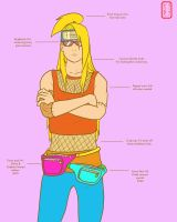 Fanny Pack Man by invisibleninja12