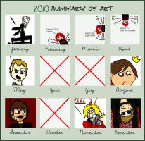 2010 Art Summary by VicodinFlavoredMints