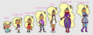 Cassidy Age Timeline by ICartoonFantic