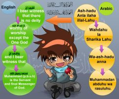 The Shahada or Testimony of Faith The First Pillar by badr-islam
