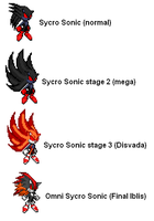 sycro sonic -all sprites- by Joineth