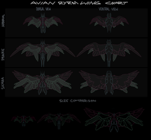 Avian Ryrm Wing Styles by faios