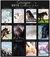 2015 Summary of Art by Cougar28