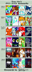 5 Years of Digital Art (READ DESC.) by Rainy-bleu