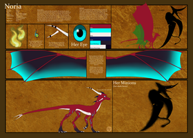 Noria's Reference Sheet by Nature-Star