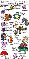 Super Smash Brothers Pokemon as Told by my Brother by furballofthefullmoon