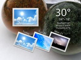 Cards Weather for xwidget by jimking
