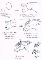 Tutorial: simple horse's head by jotainsekavaa