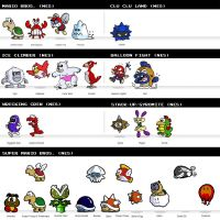 Old - NES Enemy Lineup by fryguy64