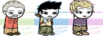 Uncharted: Homestuck sprites by JokerSyndrom