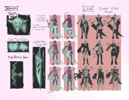 Leah - Combat Ability Thumbs by CatCouch