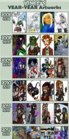 Year by year improvement! 2006 - 2014 by DaGreatVincE