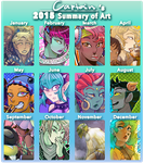[Meme] 2015 Summary of Art by DJHyena12