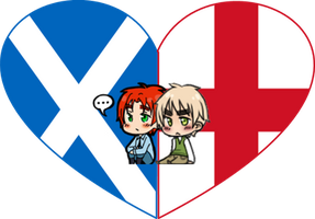 ScotEng Shimeji Heart by LadyAxis