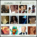 My 2014 Summary of Art by KarniMolly