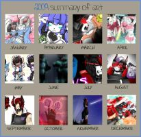 MEME 2009 Summary by BloodyChaser