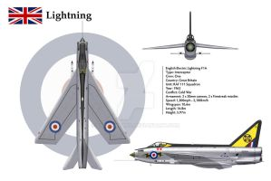 Lightning GB 111 Sqn 3-View by WS-Clave