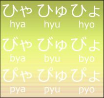 Hiragana - Hy, By and Py by LearningJapanese