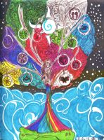 HomeStuck: The tree of aspects by Dreadlum