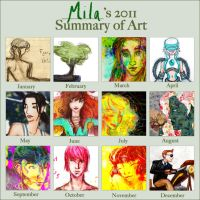 2011 Summary Art Meme by Number-14
