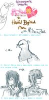 Hatoful Boyfriend Meme WHAT THE WHAT by MiharuZee