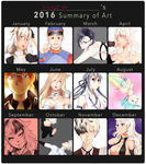 2016 Summary of Art by SwaGGKiTTy