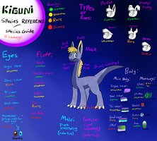 Kiguni Species Guide - Species Reference by MochiFries