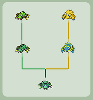 Araneae Cladogram by pepon99