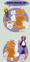 Sushi's OCT Character Refs by FishHeadThe3rdAndCo