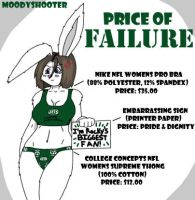 Price of Failure by MoodyShooter