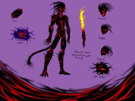 Fire Demon character sheet by Trollfeetwalker