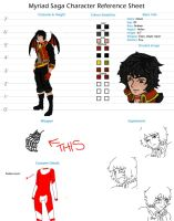 Ismen reference sheet by Kay-is-Dreaming