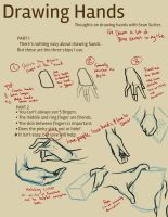 Tutorial: Drawing Hands by TheIronShoes