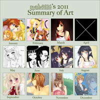 2011 Art Summary Meme by AyaNyu