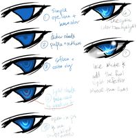 Tutorial: How Sora does Eyes by SoraIcefreeze
