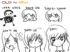 Look at so much improvement by chicgurl95