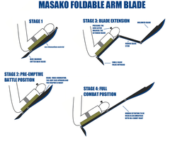 Foldable Arm Blade by Velker1