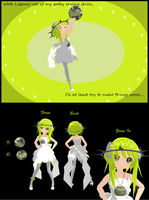 Gumi - God's An Energy Cheapskate Model DL by cristle1235