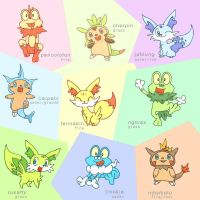 Fennekin's, Chespin's and Froakie's lost brothas