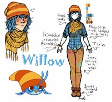 Angry Birds Stella: Willow humanization by MemQ4