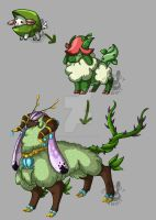 Barometz Evolution Stages by Inkblot-Rabbit