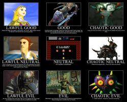 Zelda Character Alignment by Swordsman21