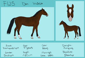 FWS Don Index by Saerl