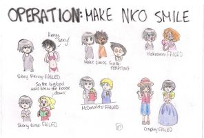 OPERATION: Make Nico Smile by madster123