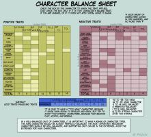 Transformers Balance Sheet by ToonQueen