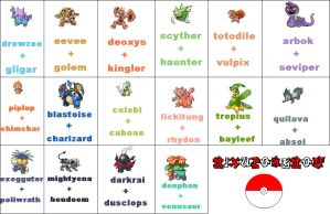 Mix-Up Pokemon by b2vincent