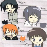 Fruits Basket chibi experiment by fairies-r-real