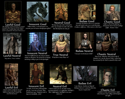 Alignment Skyrim by Tusalm