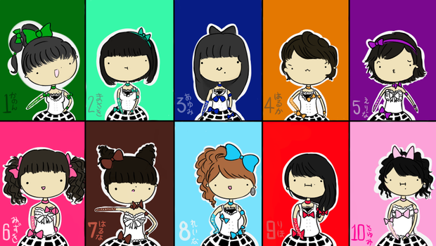 My Current Morning Musume Member Ranking by Moroboshist